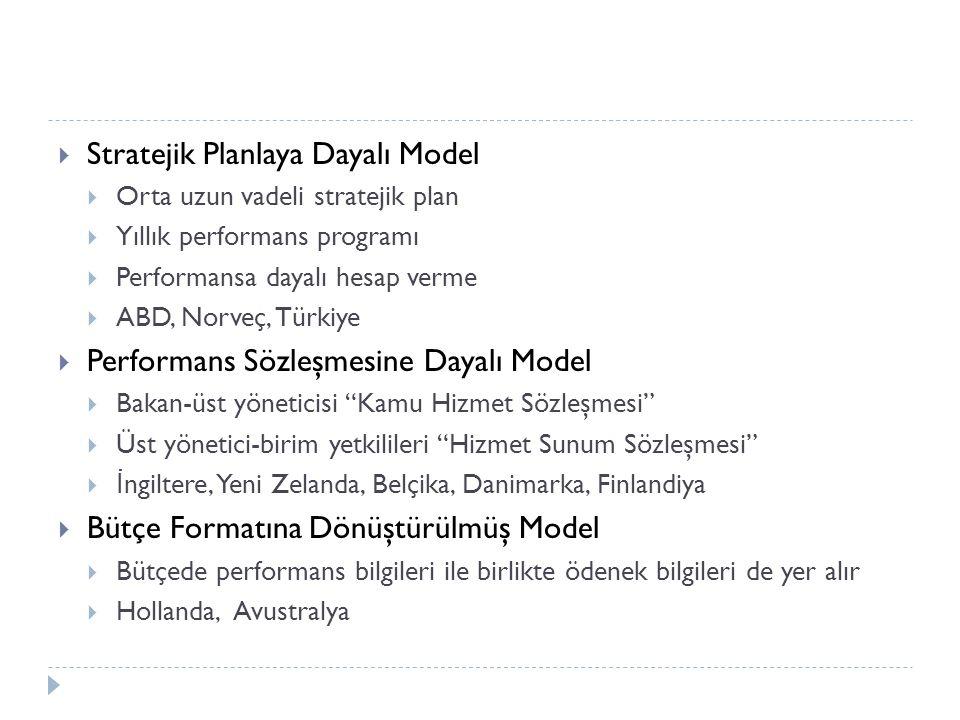  Stratejik Planlaya Dayalı Model  Orta uzun vadeli stratejik plan  Yıllık performans programı  Performansa dayalı hesap verme  ABD, Norveç, Türki