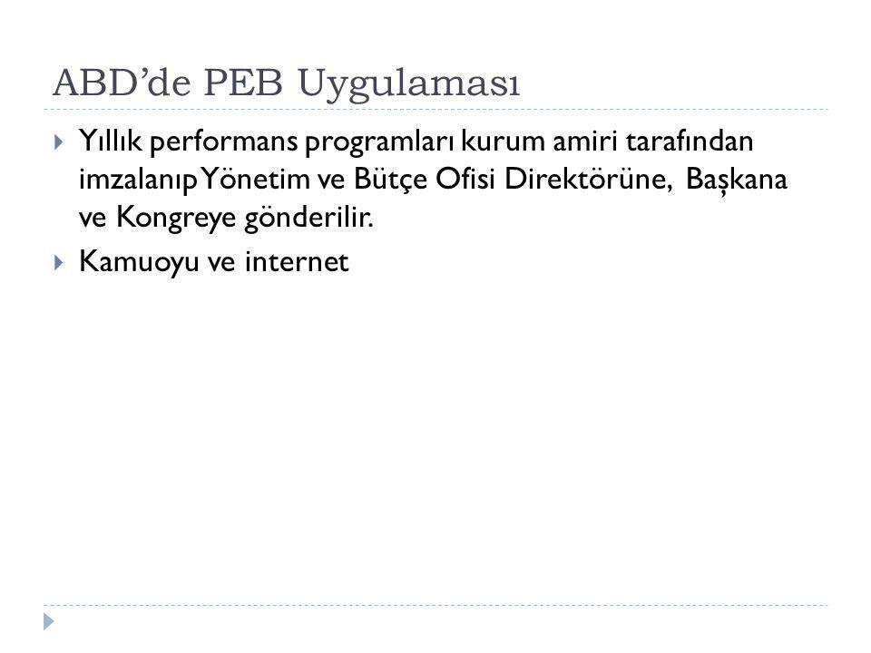 ABD'de PEB Uygulaması  Yıllık performans programları kurum amiri tarafından imzalanıp Yönetim ve Bütçe Ofisi Direktörüne, Başkana ve Kongreye gönderi