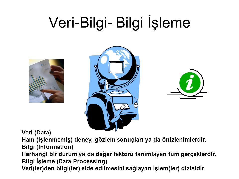 Veri-Bilgi- Bilgi İşleme Veri (Data) Ham (işlenmemiş) deney, gözlem sonuçları ya da önizlenimlerdir.