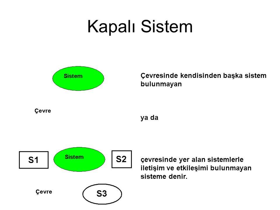 Kapalı Sistem Çevresinde kendisinden başka sistem bulunmayan ya da çevresinde yer alan sistemlerle iletişim ve etkileşimi bulunmayan sisteme denir.