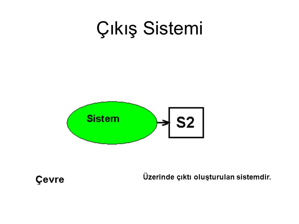 Çıkış Sistemi Üzerinde çıktı oluşturulan sistemdir.