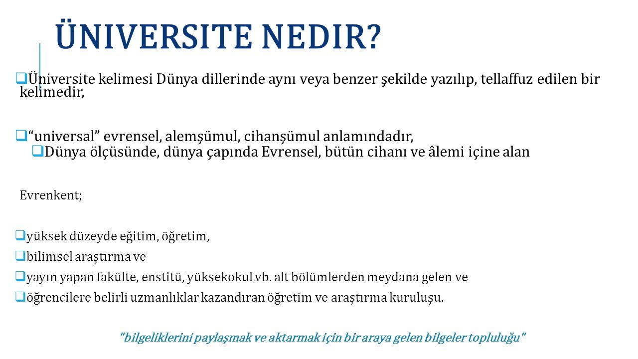 """ÜNIVERSITE NEDIR?  Üniversite kelimesi Dünya dillerinde aynı veya benzer şekilde yazılıp, tellaffuz edilen bir kelimedir,  """"universal"""" evrensel, ale"""