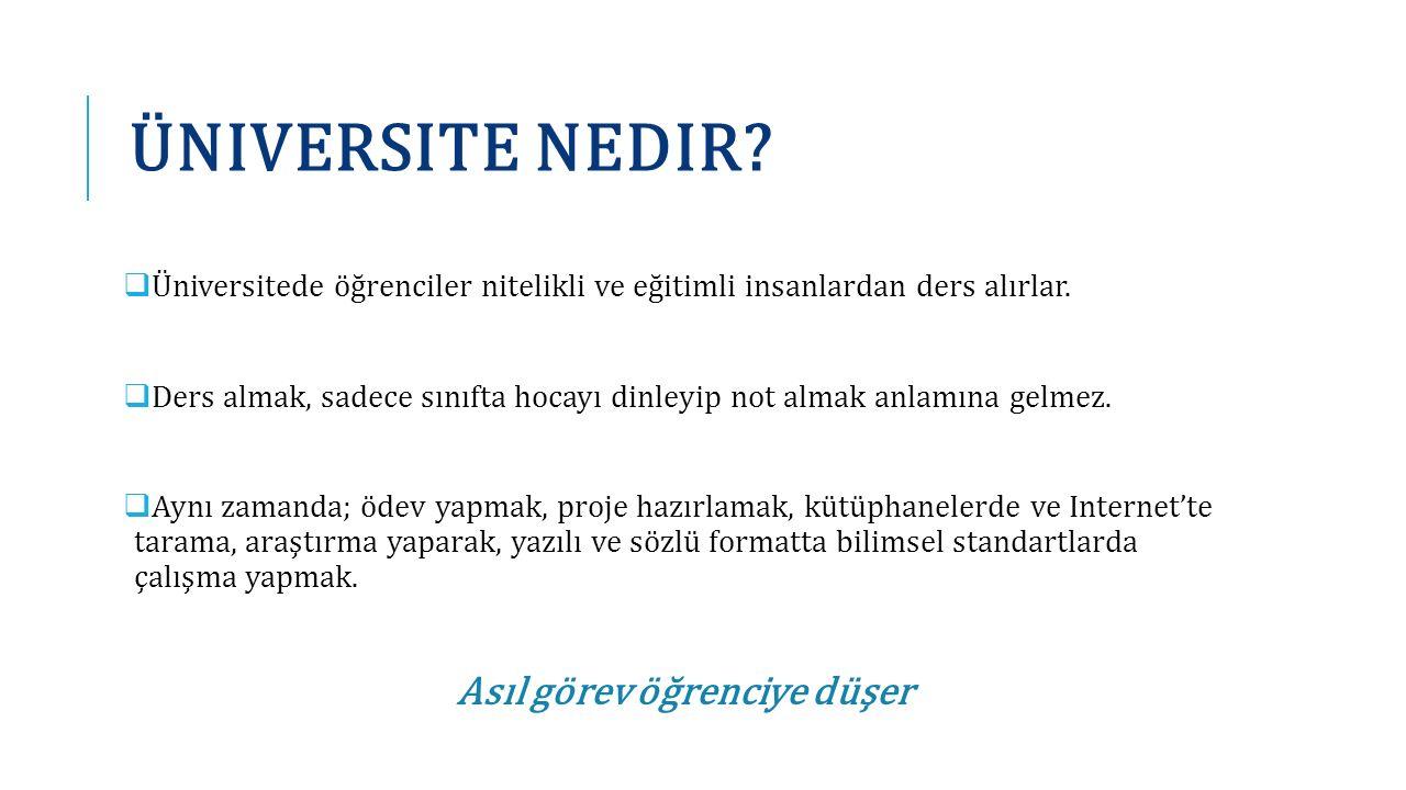 ÜNIVERSITE NEDIR.