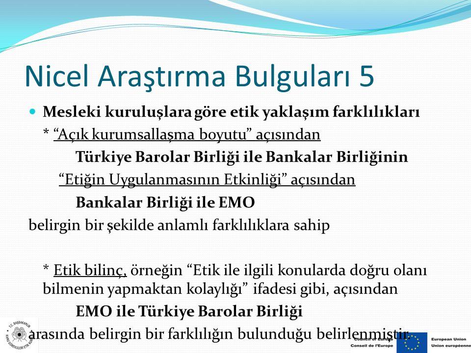 """Nicel Araştırma Bulguları 5 Mesleki kuruluşlara göre etik yaklaşım farklılıkları * """"Açık kurumsallaşma boyutu"""" açısından Türkiye Barolar Birliği ile B"""