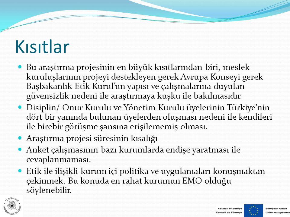Kısıtlar Bu araştırma projesinin en büyük kısıtlarından biri, meslek kuruluşlarının projeyi destekleyen gerek Avrupa Konseyi gerek Başbakanlık Etik Ku