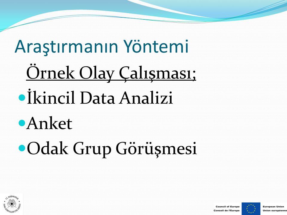 Araştırmanın Yöntemi Örnek Olay Çalışması; İkincil Data Analizi Anket Odak Grup Görüşmesi