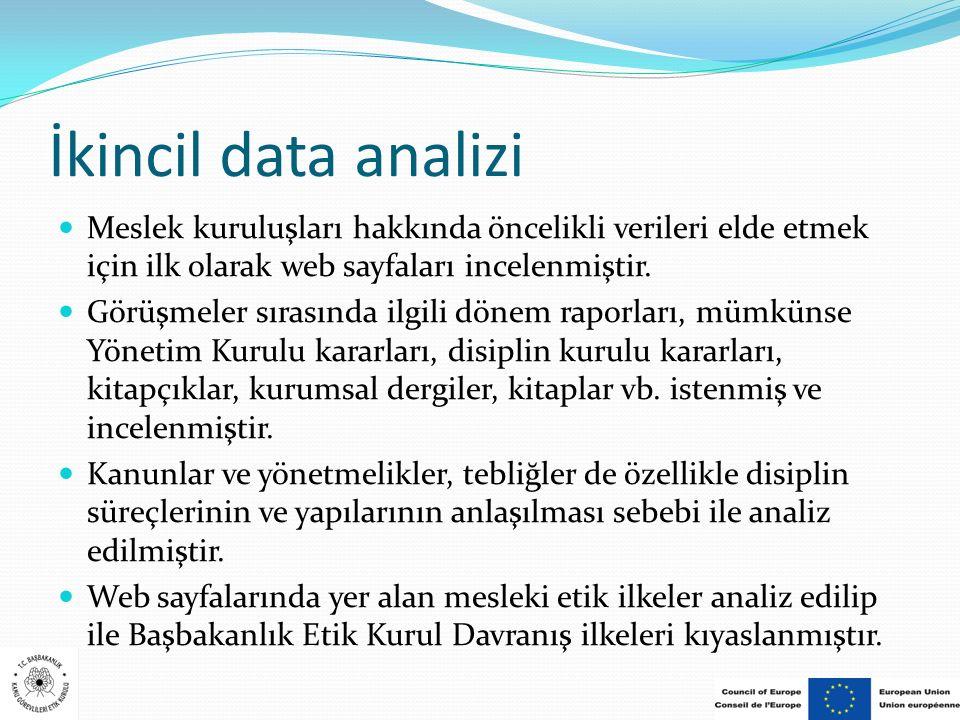 İkincil data analizi Meslek kuruluşları hakkında öncelikli verileri elde etmek için ilk olarak web sayfaları incelenmiştir. Görüşmeler sırasında ilgil