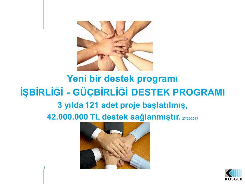 1 Yeni bir destek programı İŞBİRLİĞİ - GÜÇBİRLİĞİ DESTEK PROGRAMI 3 yılda 121 adet proje başlatılmış, 42.000.000 TL destek sağlanmıştır.