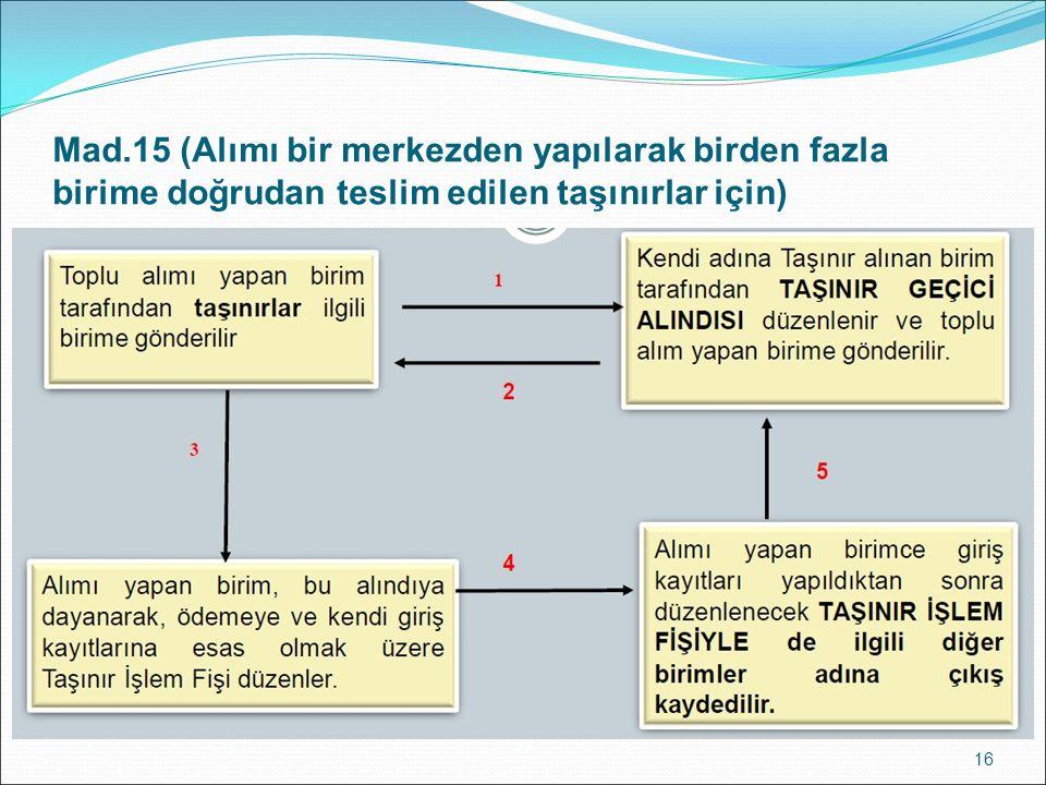 Mad.15 (Alımı bir merkezden yapılarak birden fazla birime doğrudan teslim edilen taşınırlar için) 16