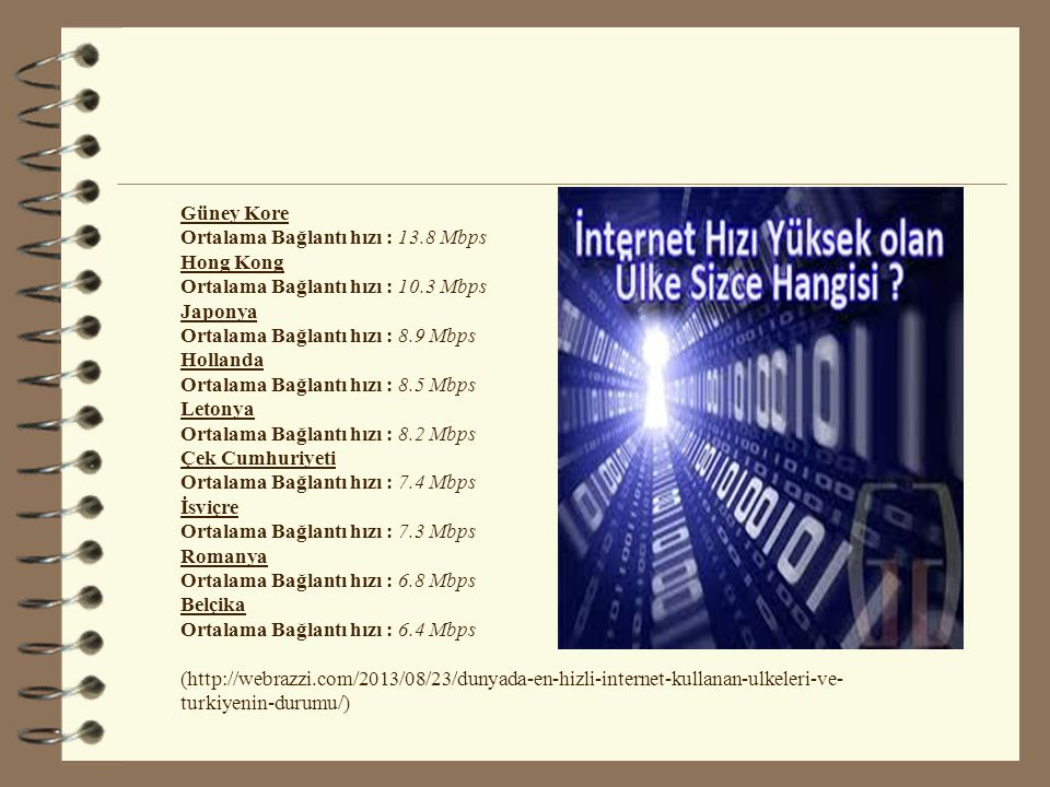 Güney Kore Ortalama Bağlantı hızı : 13.8 Mbps Hong Kong Ortalama Bağlantı hızı : 10.3 Mbps Japonya Ortalama Bağlantı hızı : 8.9 Mbps Hollanda Ortalama Bağlantı hızı : 8.5 Mbps Letonya Ortalama Bağlantı hızı : 8.2 Mbps Çek Cumhuriyeti Ortalama Bağlantı hızı : 7.4 Mbps İsviçre Ortalama Bağlantı hızı : 7.3 Mbps Romanya Ortalama Bağlantı hızı : 6.8 Mbps Belçika Ortalama Bağlantı hızı : 6.4 Mbps (http://webrazzi.com/2013/08/23/dunyada-en-hizli-internet-kullanan-ulkeleri-ve- turkiyenin-durumu/)