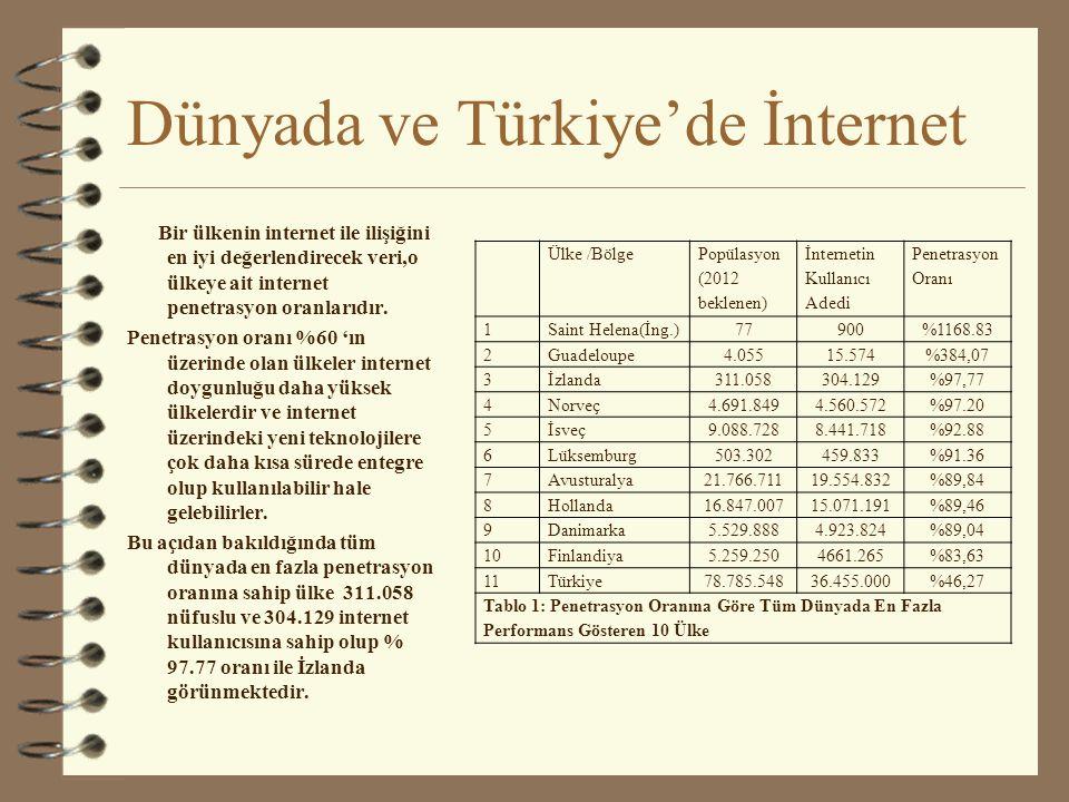 Dünyada ve Türkiye'de İnternet Bir ülkenin internet ile ilişiğini en iyi değerlendirecek veri,o ülkeye ait internet penetrasyon oranlarıdır.