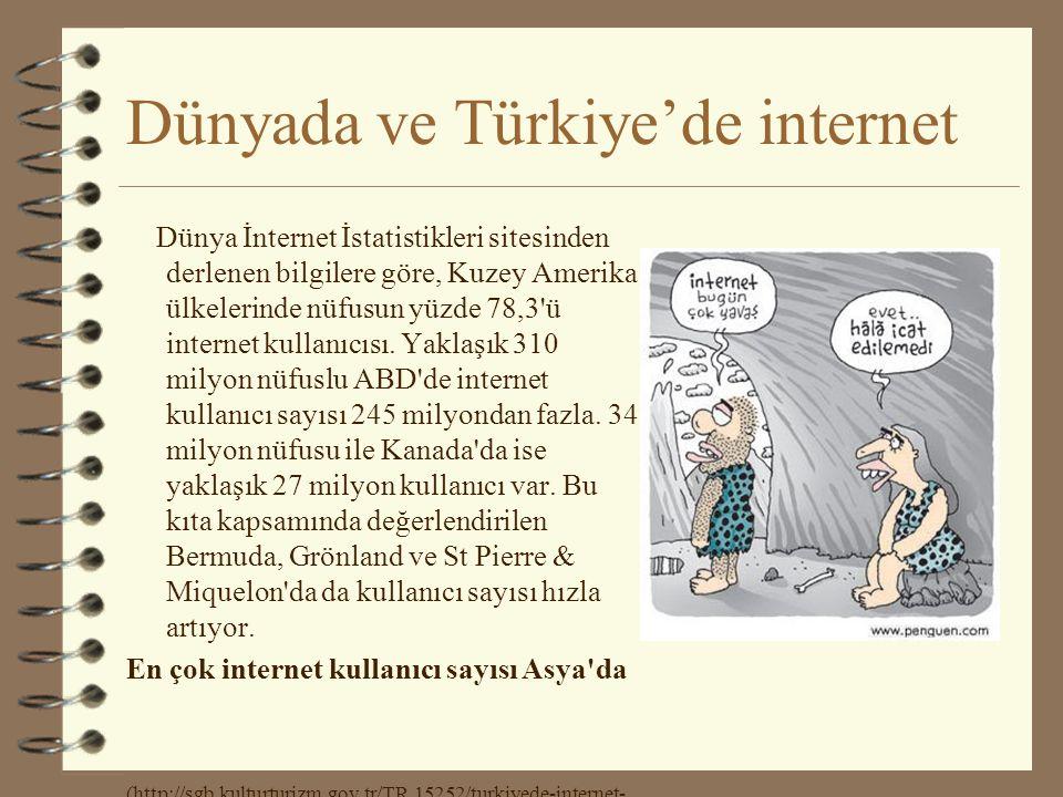 Türkiye de büyüme yüzde 1750 Bilişim ve teknolojiye son yıllarda büyük yatırımlar yapan Türkiye de, internet kullanıcı sayısı 2000 li yılların başında Uluslararası Telekom Birliği ne (ITU) göre yaklaşık 2 milyon iken son 10 yılda yüzde 1750 arttı.