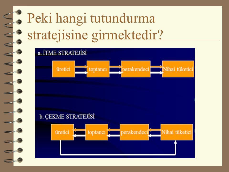 Peki hangi tutundurma stratejisine girmektedir?