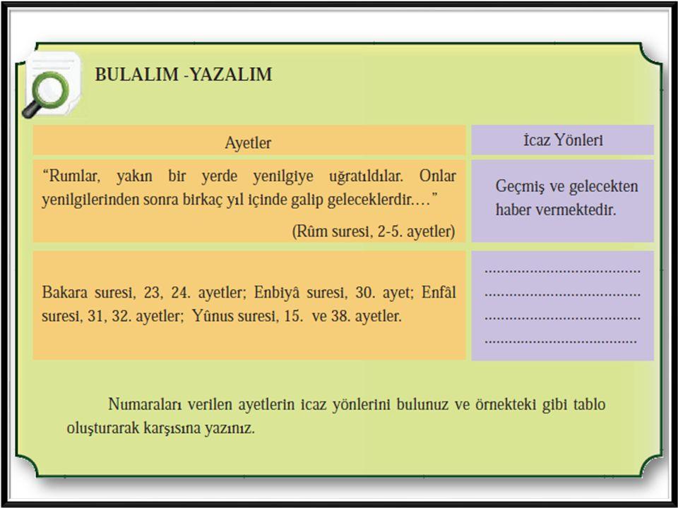 Kur'an-ı Kerim'in Bazı Özellikleri Kur'an-ı Kerim 114 süredir.