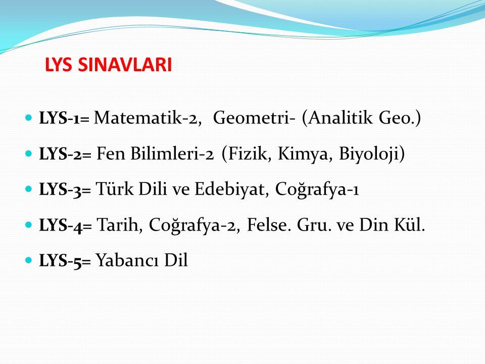 LYS SINAVLARI LYS-1= Matematik-2, Geometri- (Analitik Geo.) LYS-2= Fen Bilimleri-2 (Fizik, Kimya, Biyoloji) LYS-3= Türk Dili ve Edebiyat, Coğrafya-1 LYS-4= Tarih, Coğrafya-2, Felse.