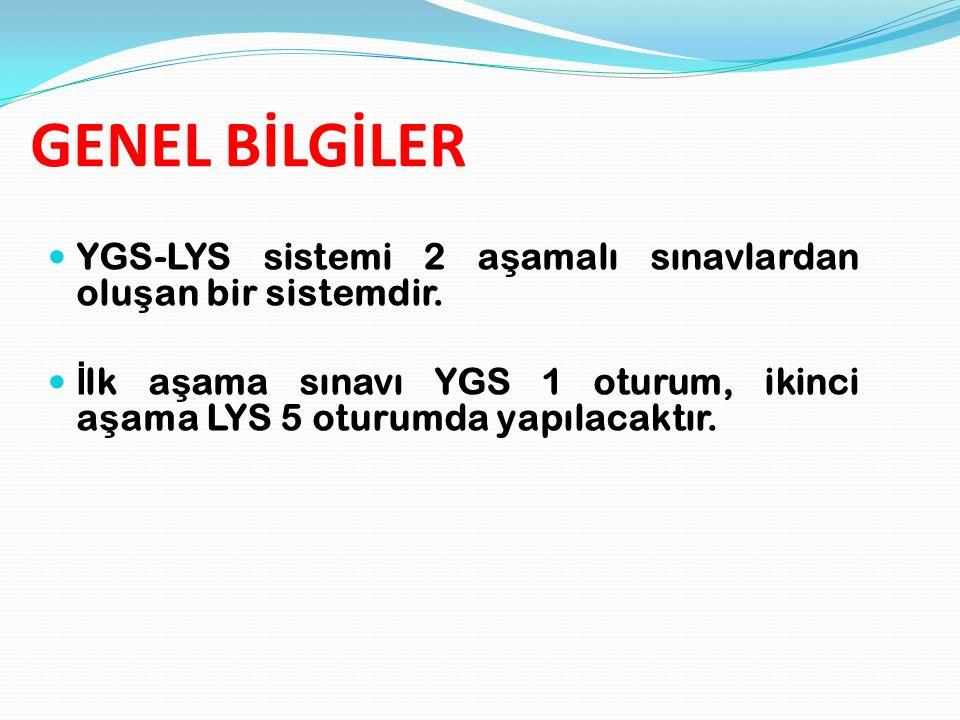  Adayın LYS sınavına girebilmesi için YGS den 180 ve üzeri puan alması gerekir.