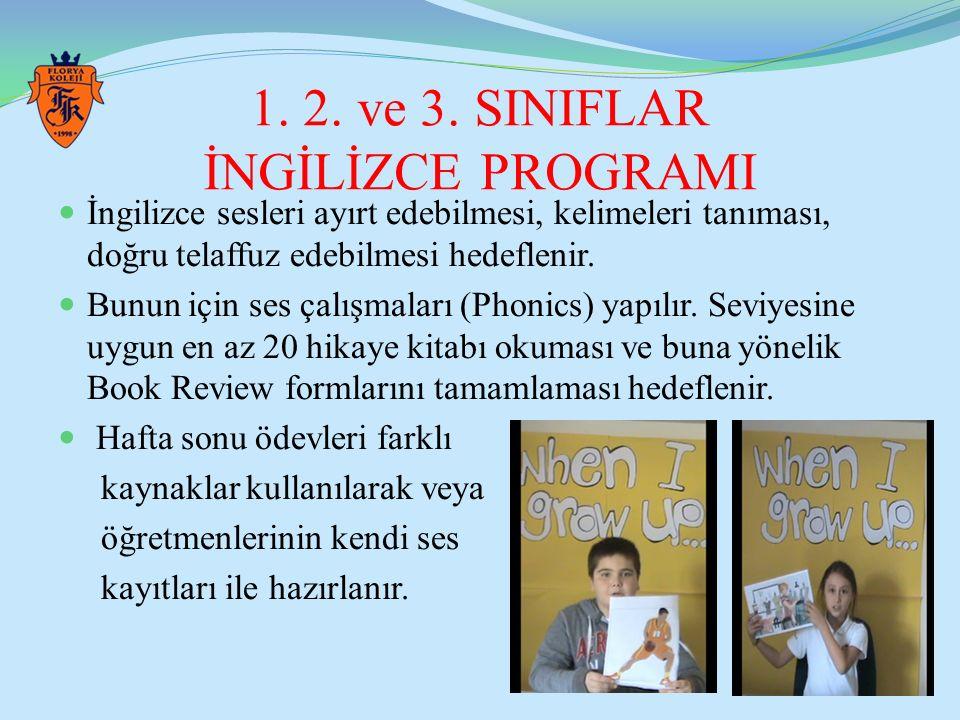 1. 2. ve 3. SINIFLAR İNGİLİZCE PROGRAMI İngilizce sesleri ayırt edebilmesi, kelimeleri tanıması, doğru telaffuz edebilmesi hedeflenir. Bunun için ses
