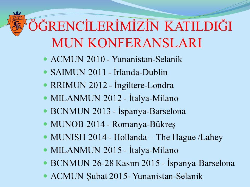 ÖĞRENCİLERİMİZİN KATILDIĞI MUN KONFERANSLARI ACMUN 2010 - Yunanistan-Selanik SAIMUN 2011 - İrlanda-Dublin RRIMUN 2012 - İngiltere-Londra MILANMUN 2012