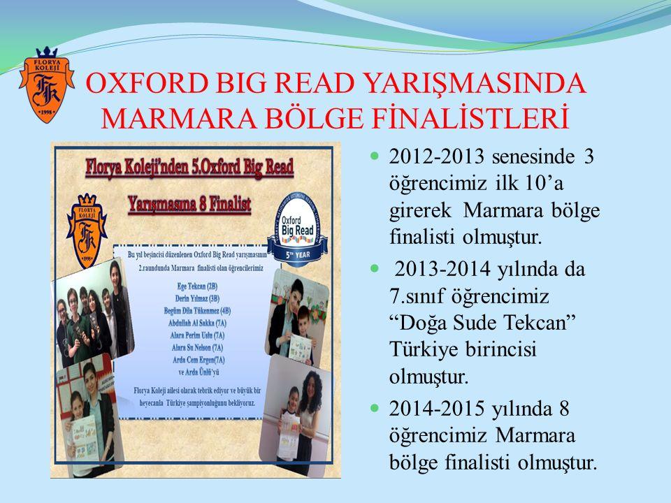 OXFORD BIG READ YARIŞMASINDA MARMARA BÖLGE FİNALİSTLERİ 2012-2013 senesinde 3 öğrencimiz ilk 10'a girerek Marmara bölge finalisti olmuştur. 2013-2014