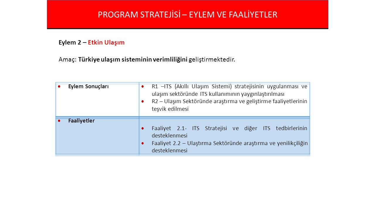 PROGRAM STRATEJİSİ – EYLEM VE FAALİYETLER Eylem 2 – Etkin Ulaşım Amaç: Türkiye ulaşım sisteminin verimliliğini geliştirmektedir.