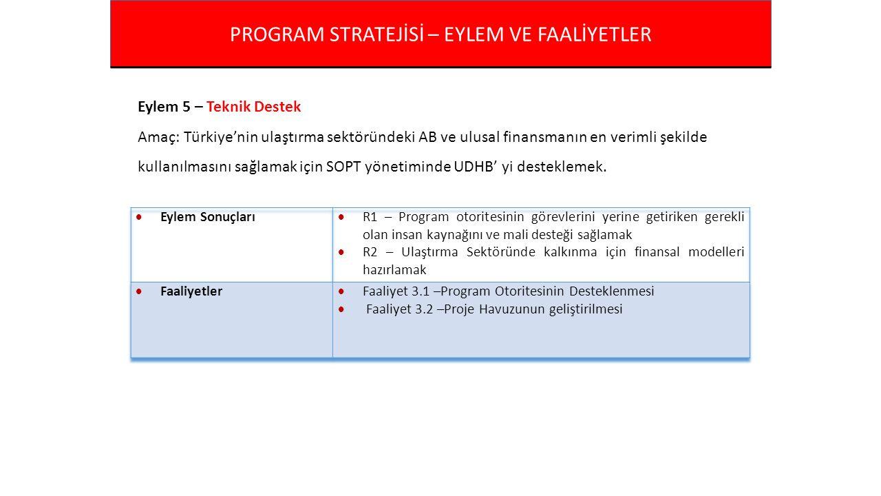PROGRAM STRATEJİSİ – EYLEM VE FAALİYETLER Eylem 5 – Teknik Destek Amaç: Türkiye'nin ulaştırma sektöründeki AB ve ulusal finansmanın en verimli şekilde kullanılmasını sağlamak için SOPT yönetiminde UDHB' yi desteklemek.