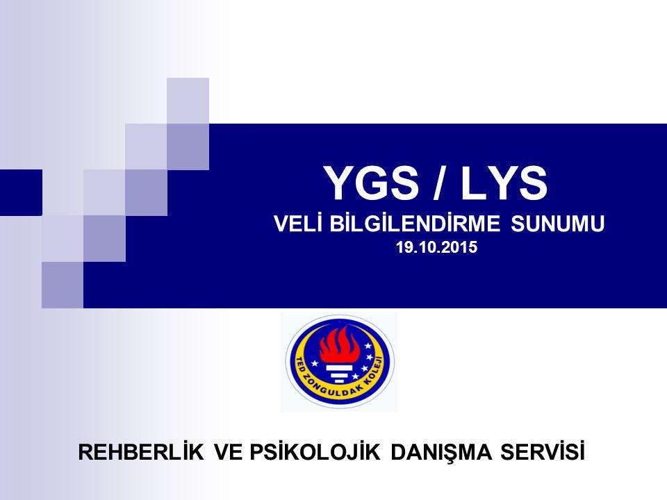 YGS / LYS VELİ BİLGİLENDİRME SUNUMU 19.10.2015 REHBERLİK VE PSİKOLOJİK DANIŞMA SERVİSİ
