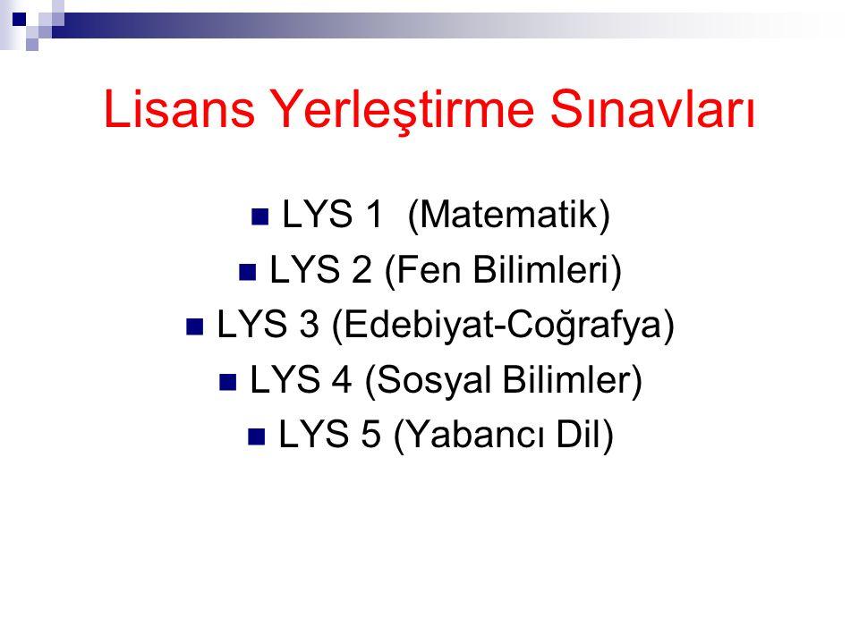 Lisans Yerleştirme Sınavları LYS 1 (Matematik) LYS 2 (Fen Bilimleri) LYS 3 (Edebiyat-Coğrafya) LYS 4 (Sosyal Bilimler) LYS 5 (Yabancı Dil)