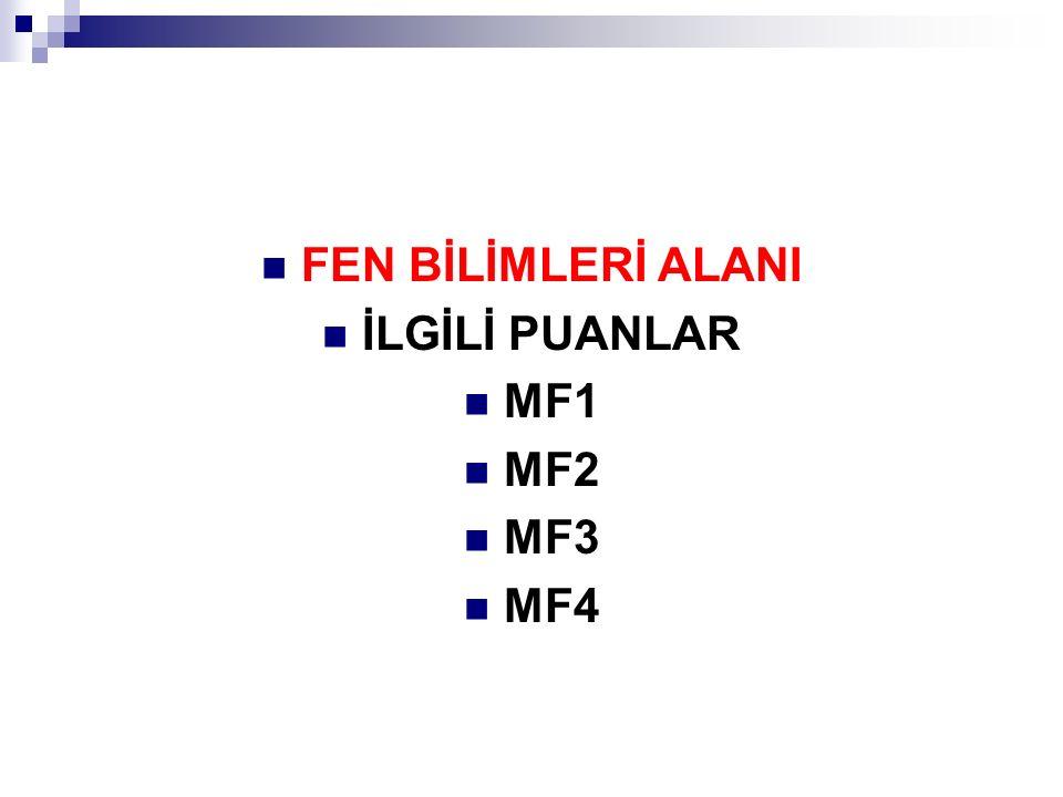 FEN BİLİMLERİ ALANI İLGİLİ PUANLAR MF1 MF2 MF3 MF4