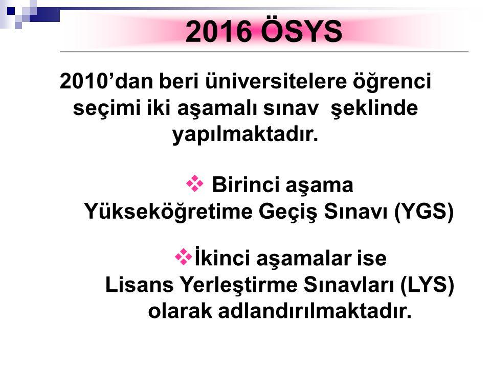  İkinci aşamalar ise Lisans Yerleştirme Sınavları (LYS) olarak adlandırılmaktadır.