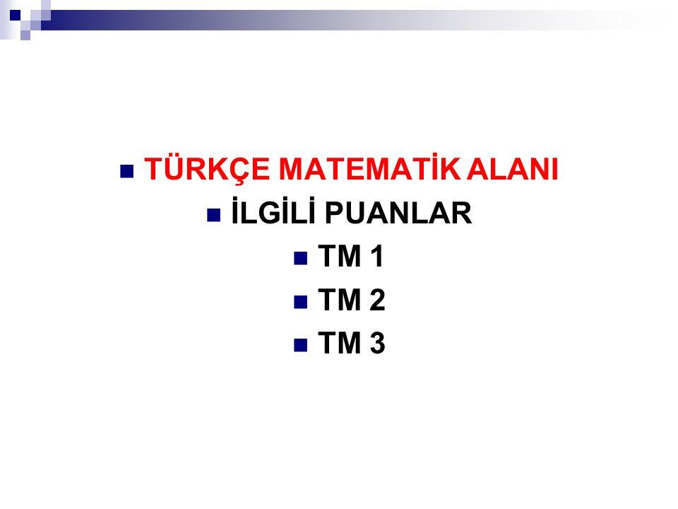 TÜRKÇE MATEMATİK ALANI İLGİLİ PUANLAR TM 1 TM 2 TM 3