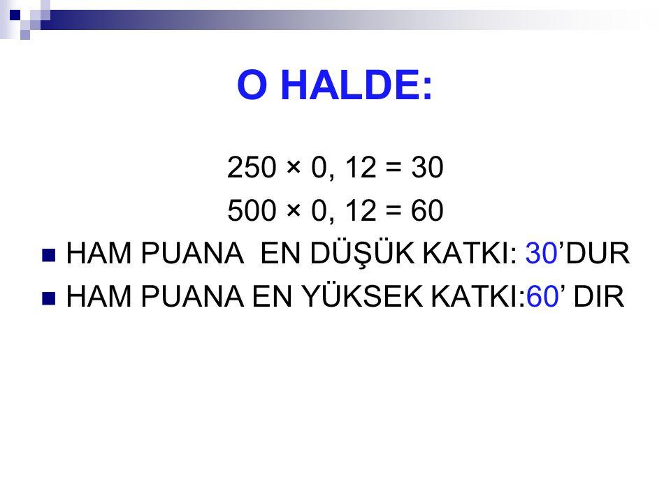 O HALDE: 250 × 0, 12 = 30 500 × 0, 12 = 60 HAM PUANA EN DÜŞÜK KATKI: 30'DUR HAM PUANA EN YÜKSEK KATKI:60' DIR