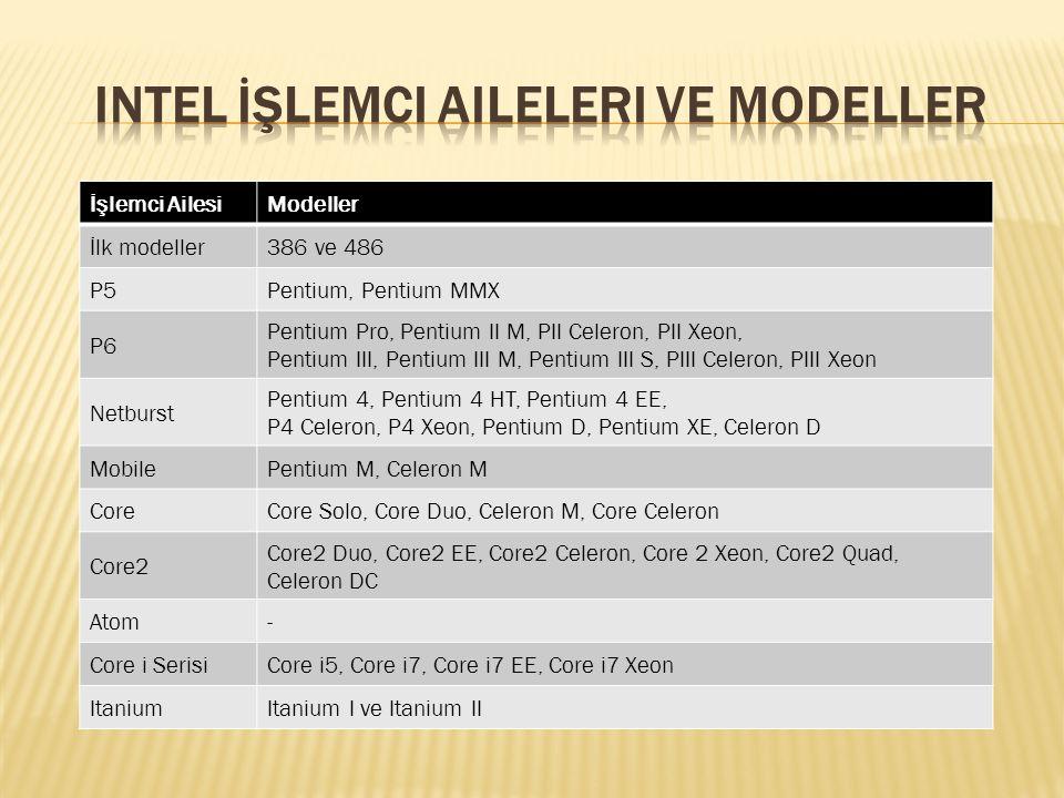 İşlemci AilesiModeller İlk modeller386 ve 486 P5Pentium, Pentium MMX P6 Pentium Pro, Pentium II M, PII Celeron, PII Xeon, Pentium III, Pentium III M,