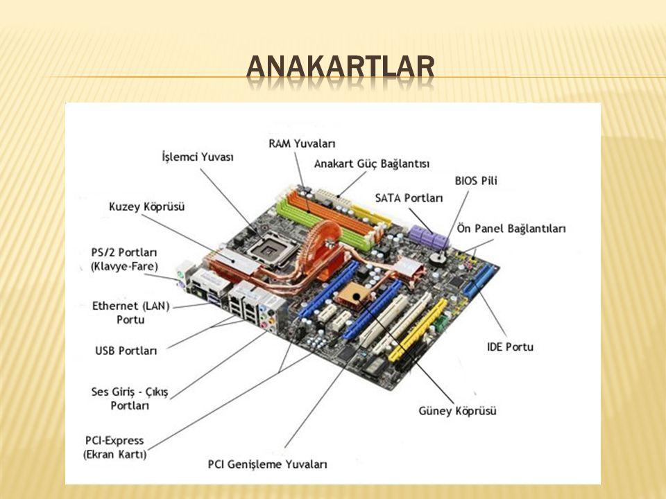  Bilgisayarların temel taşıdır  Bütün donanımsal birimler anakarta bağlanırlar  Çevre birimleri için portların çoğunu sunar  Güç kaynağından gelen gücü sisteme dağıtır