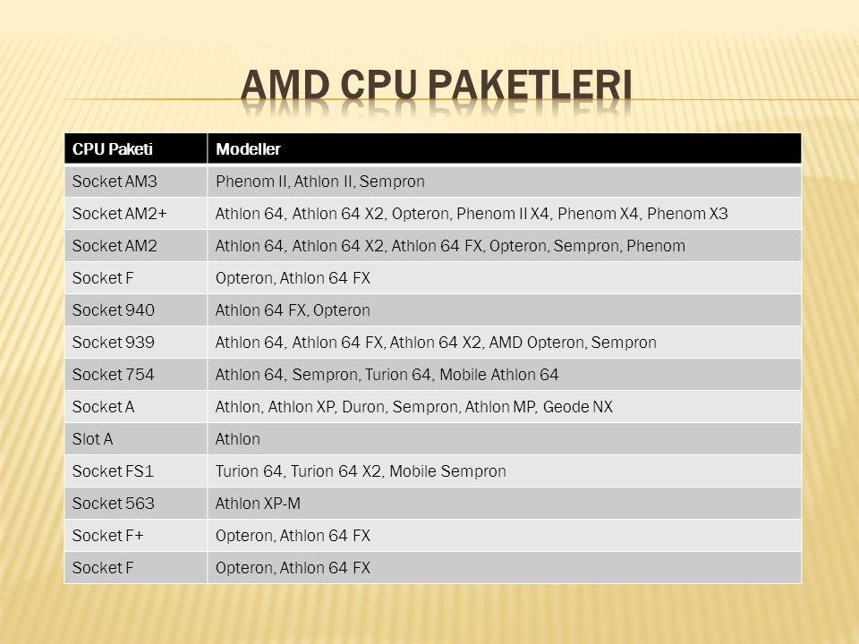 CPU PaketiModeller Socket AM3Phenom II, Athlon II, Sempron Socket AM2+Athlon 64, Athlon 64 X2, Opteron, Phenom II X4, Phenom X4, Phenom X3 Socket AM2A