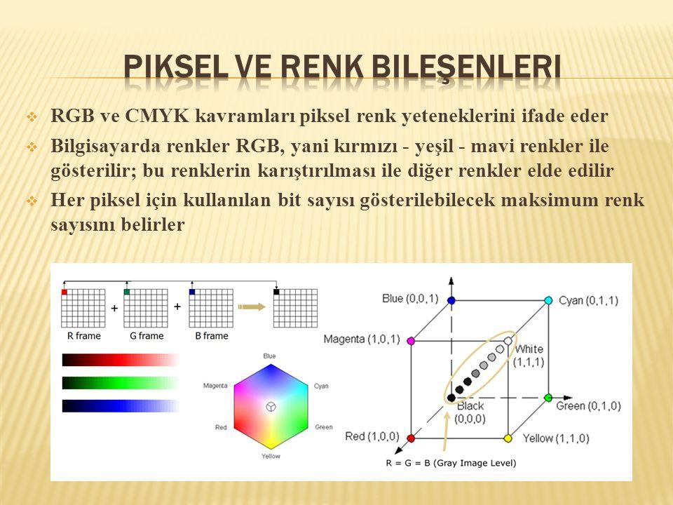  RGB ve CMYK kavramları piksel renk yeteneklerini ifade eder  Bilgisayarda renkler RGB, yani kırmızı - yeşil - mavi renkler ile gösterilir; bu renkl