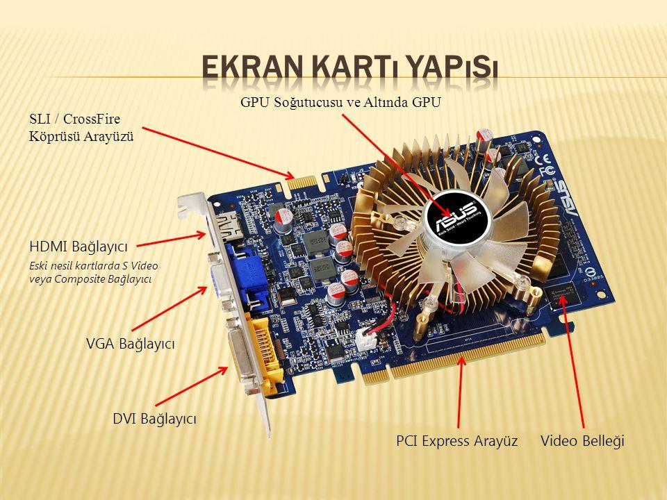 Video BelleğiPCI Express Arayüz GPU Soğutucusu ve Altında GPU DVI Bağlayıcı VGA Bağlayıcı HDMI Bağlayıcı SLI / CrossFire Köprüsü Arayüzü Eski nesil ka