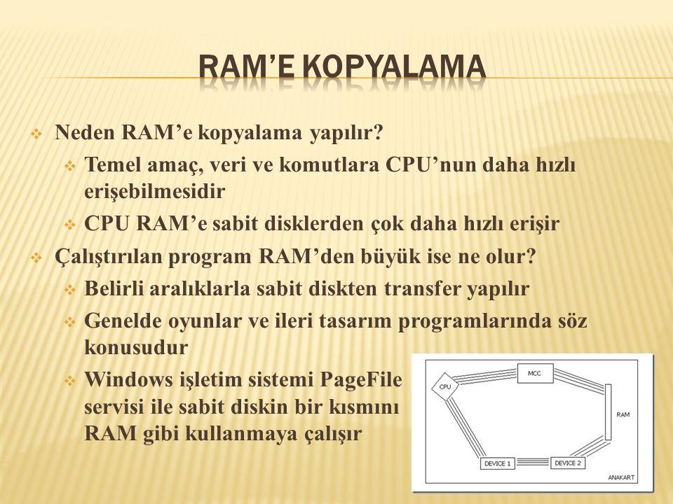  Neden RAM'e kopyalama yapılır?  Temel amaç, veri ve komutlara CPU'nun daha hızlı erişebilmesidir  CPU RAM'e sabit disklerden çok daha hızlı erişir