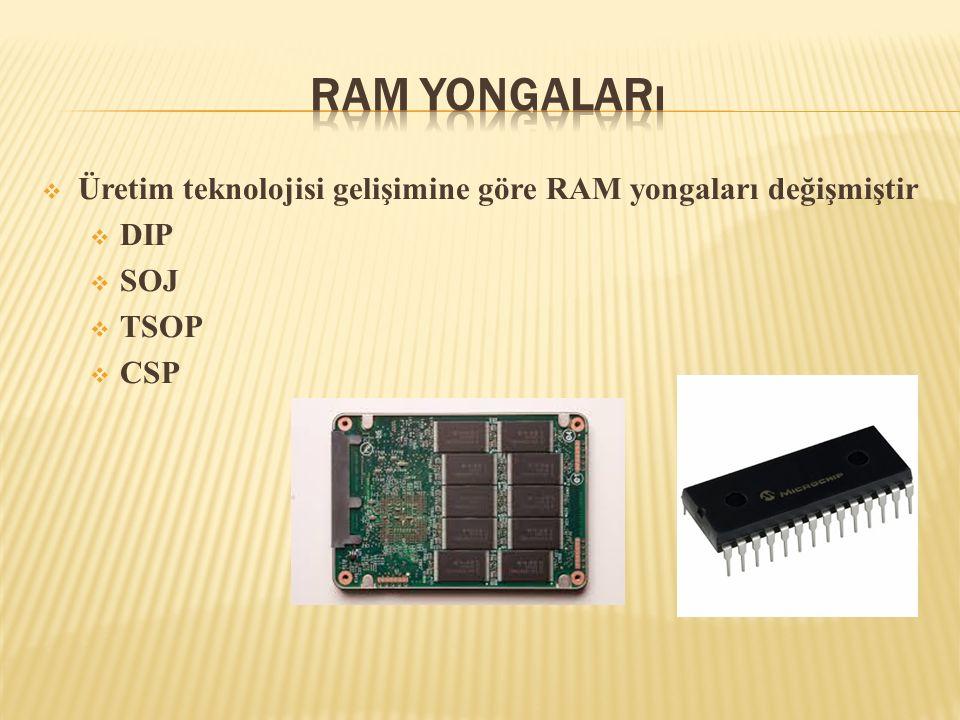  Üretim teknolojisi gelişimine göre RAM yongaları değişmiştir  DIP  SOJ  TSOP  CSP
