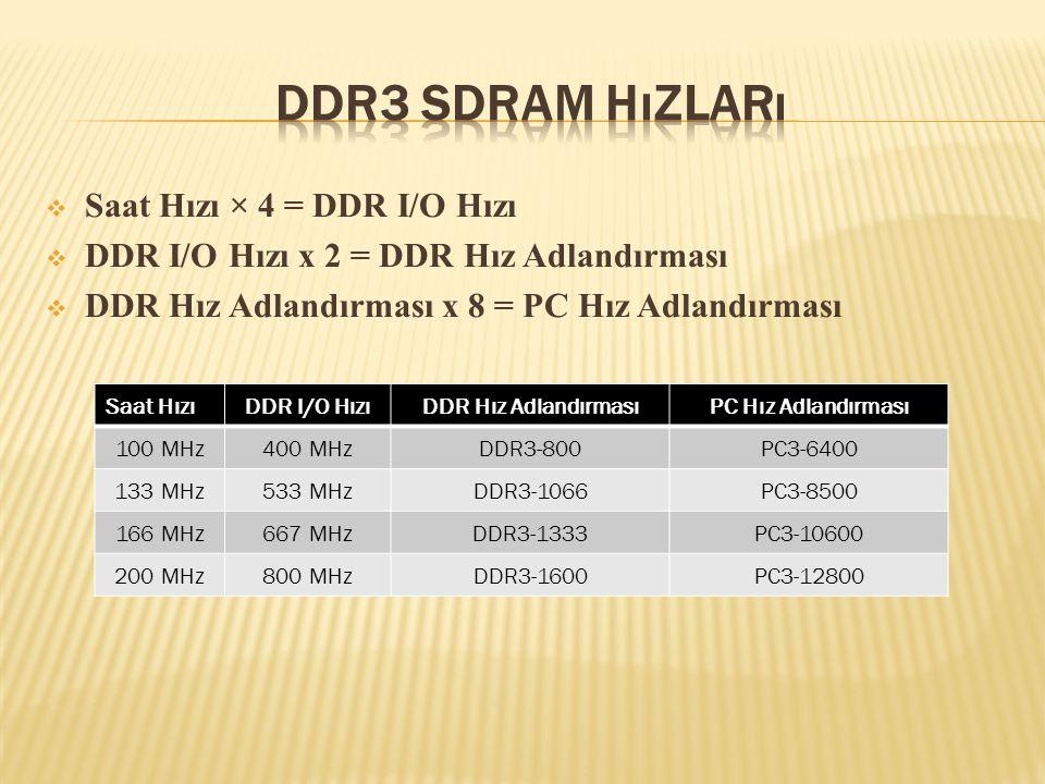  Saat Hızı × 4 = DDR I/O Hızı  DDR I/O Hızı x 2 = DDR Hız Adlandırması  DDR Hız Adlandırması x 8 = PC Hız Adlandırması Saat HızıDDR I/O HızıDDR Hız