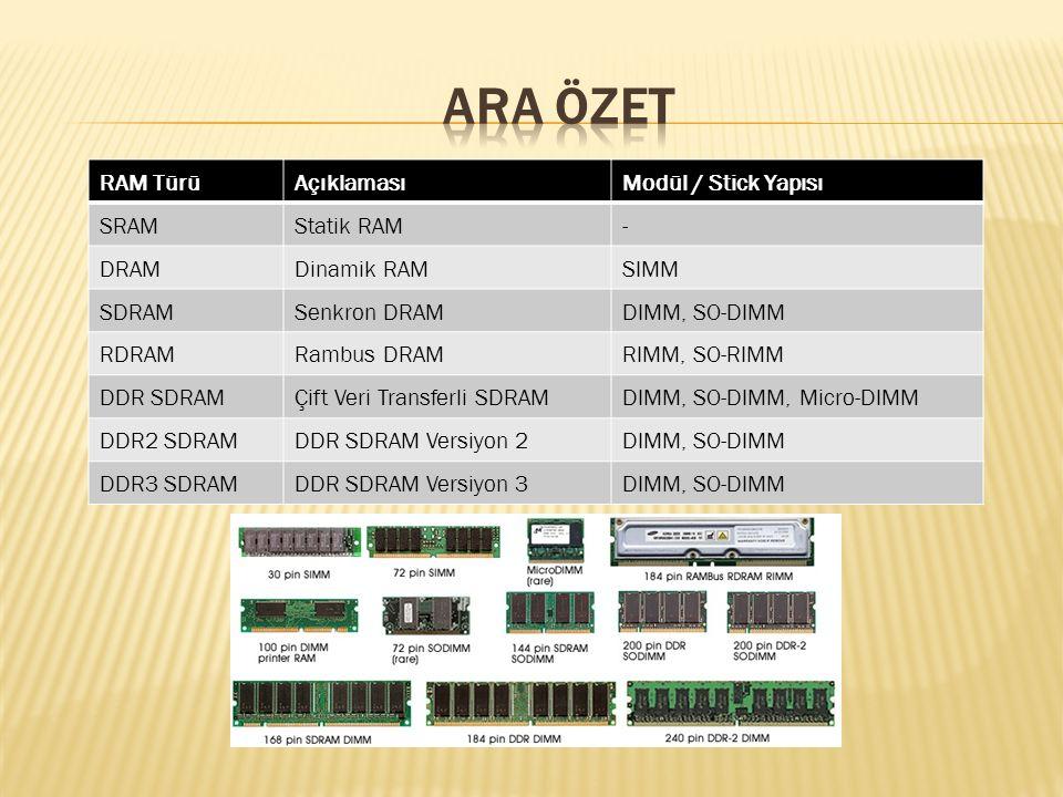 RAM TürüAçıklamasıModül / Stick Yapısı SRAMStatik RAM- DRAMDinamik RAMSIMM SDRAMSenkron DRAMDIMM, SO-DIMM RDRAMRambus DRAMRIMM, SO-RIMM DDR SDRAMÇift