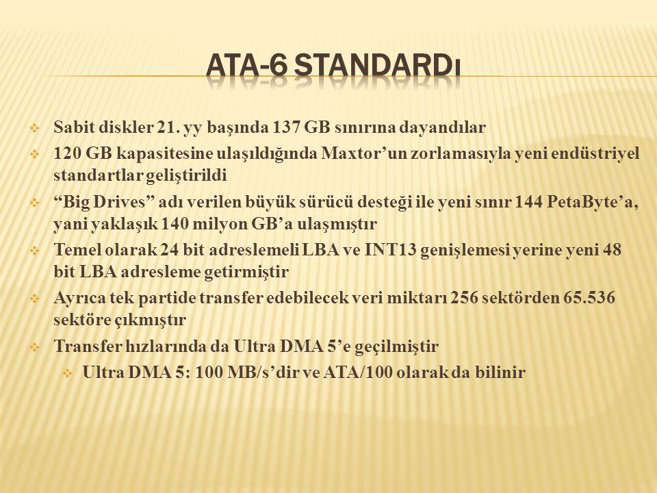  Sabit diskler 21. yy başında 137 GB sınırına dayandılar  120 GB kapasitesine ulaşıldığında Maxtor'un zorlamasıyla yeni endüstriyel standartlar geli