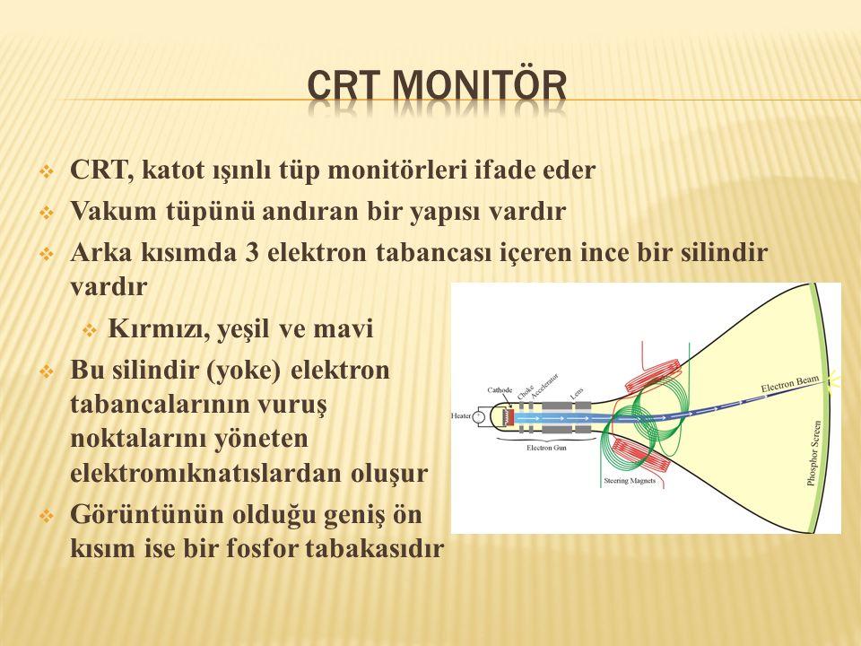  CRT, katot ışınlı tüp monitörleri ifade eder  Vakum tüpünü andıran bir yapısı vardır  Arka kısımda 3 elektron tabancası içeren ince bir silindir v