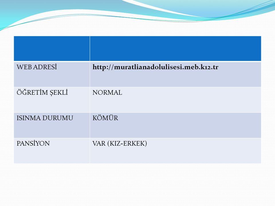 WEB ADRESİhttp://muratlianadolulisesi.meb.k12.tr ÖĞRETİM ŞEKLİNORMAL ISINMA DURUMUKÖMÜR PANSİYONVAR (KIZ-ERKEK)
