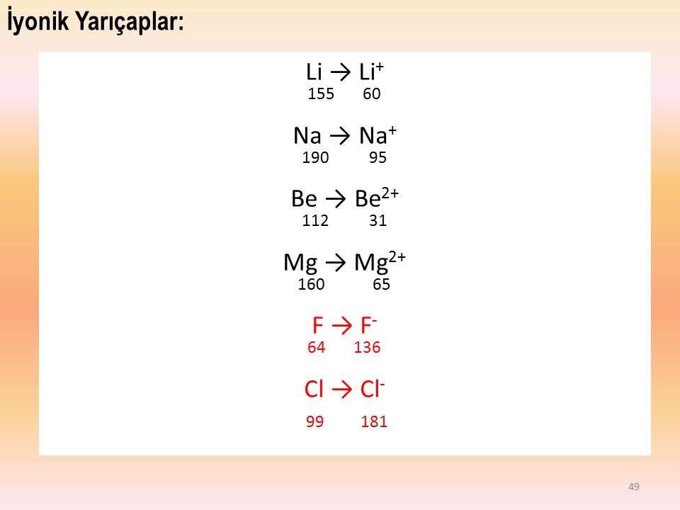 Li → Li + 155 60 Na → Na + 190 95 Be → Be 2+ 112 31 Mg → Mg 2+ 160 65 F → F - 64 136 Cl → Cl - 99 181 49 İyonik Yarıçaplar: