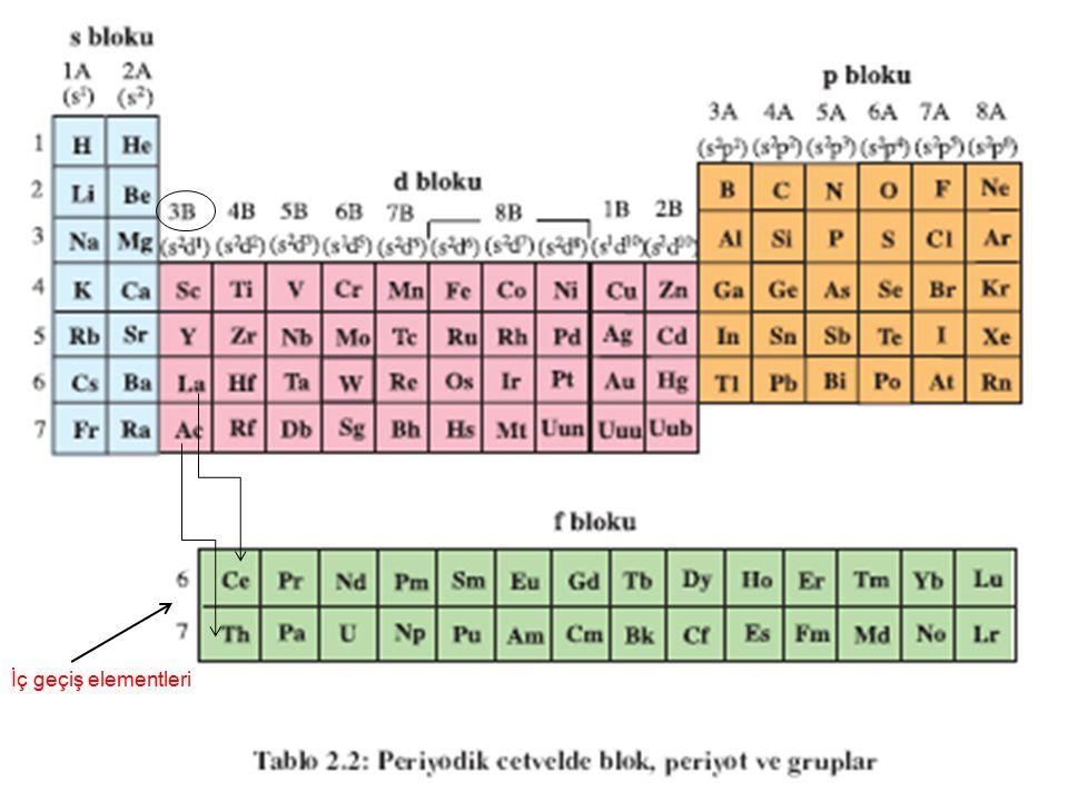 7 İç geçiş elementleri