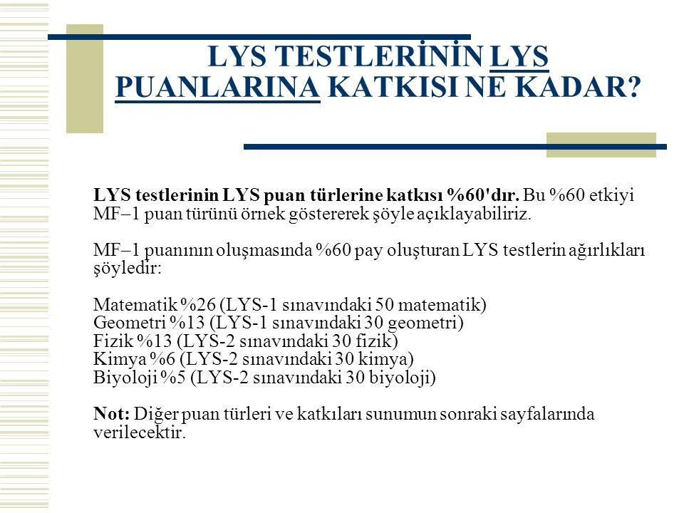 LYS TESTLERİNİN LYS PUANLARINA KATKISI NE KADAR.