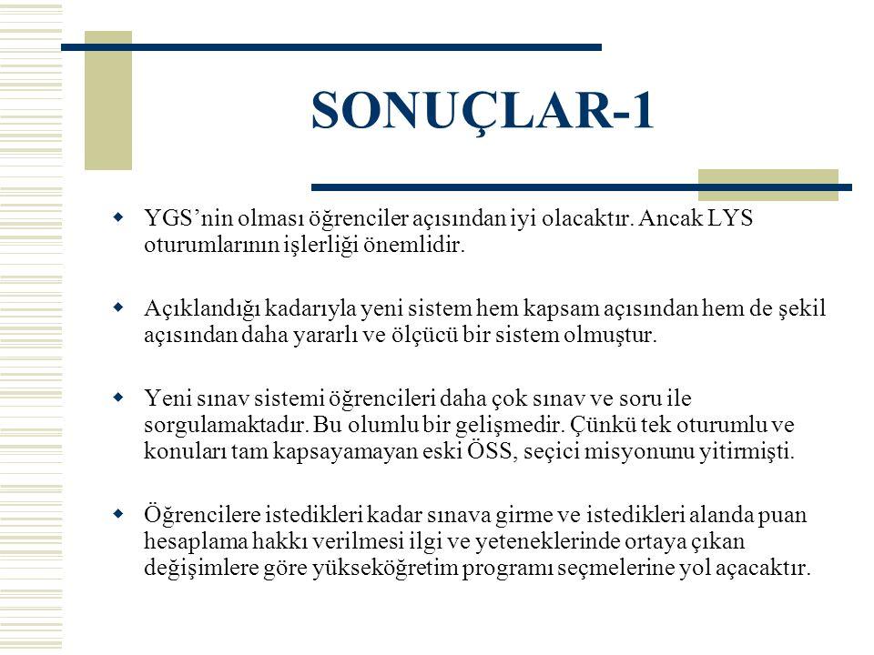 SONUÇLAR-1  YGS'nin olması öğrenciler açısından iyi olacaktır.