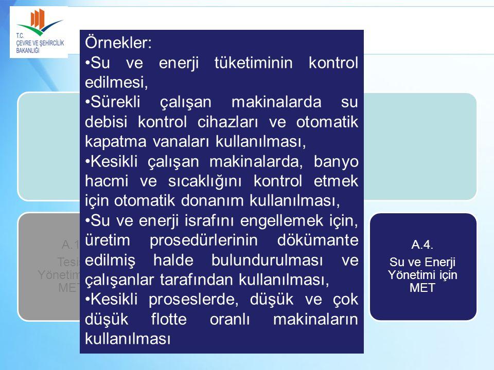 Tebliğ Ekleri A Genel Uygulamalar A.1 Tesis Yönetiminde MET Alınabilecek Genel Önlemler Niteliğindeki MET Kullanılan Elyaf Hammaddelerini n Seçiminde