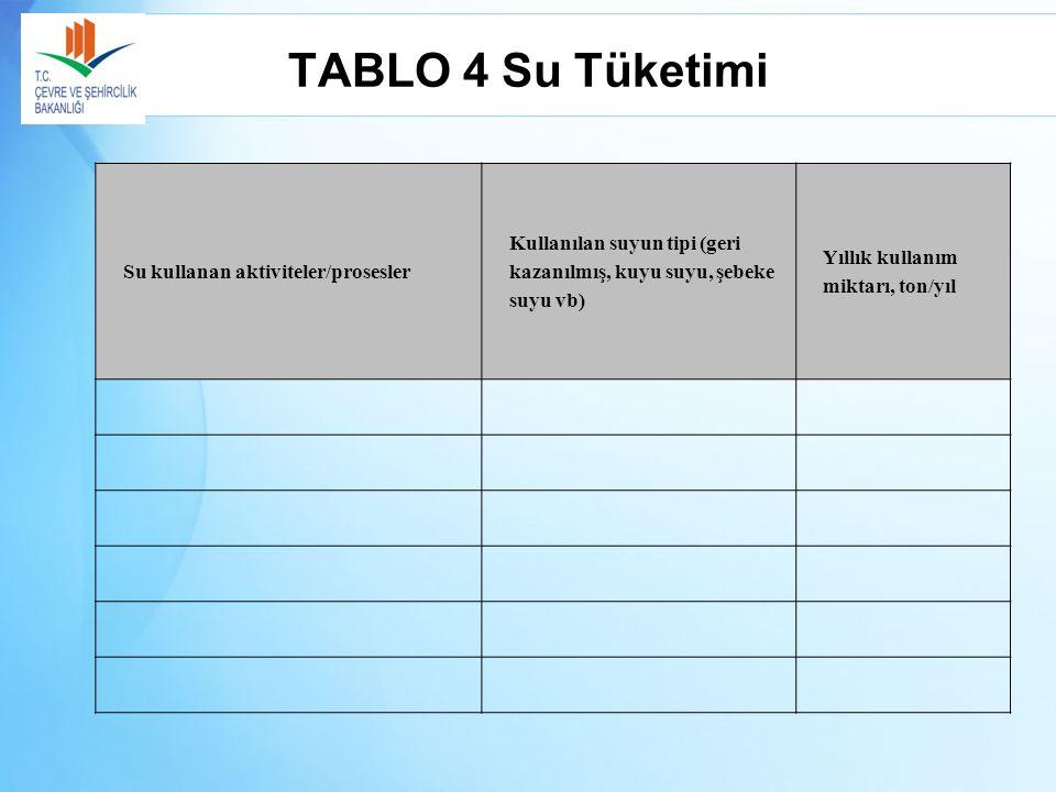 TABLO 4 Su Tüketimi Su kullanan aktiviteler/prosesler Kullanılan suyun tipi (geri kazanılmış, kuyu suyu, şebeke suyu vb) Yıllık kullanım miktarı, ton/