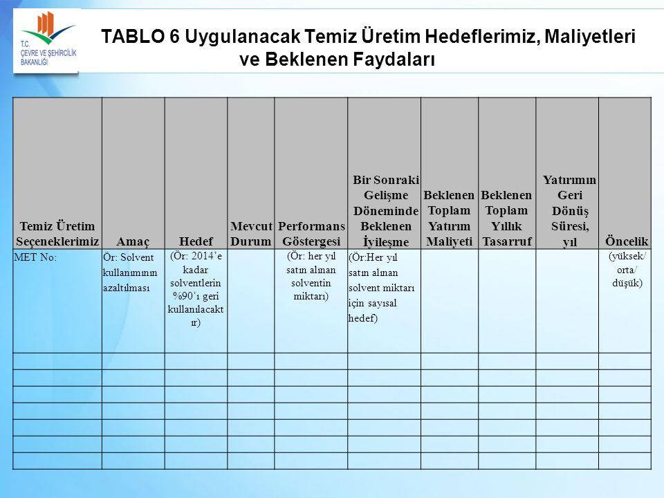 TABLO 6 Uygulanacak Temiz Üretim Hedeflerimiz, Maliyetleri ve Beklenen Faydaları Temiz Üretim SeçeneklerimizAmaçHedef Mevcut Durum Performans Gösterge